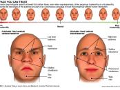 微表情 ボディーランゲージ 非言語コミュニケーション