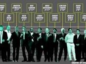 身長とイメージ 収入