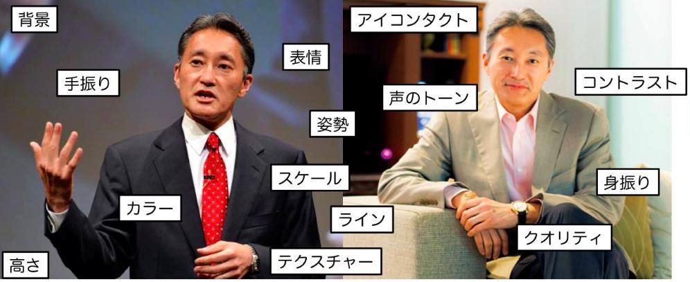 経営者 イメージコンサルティング 平井一夫